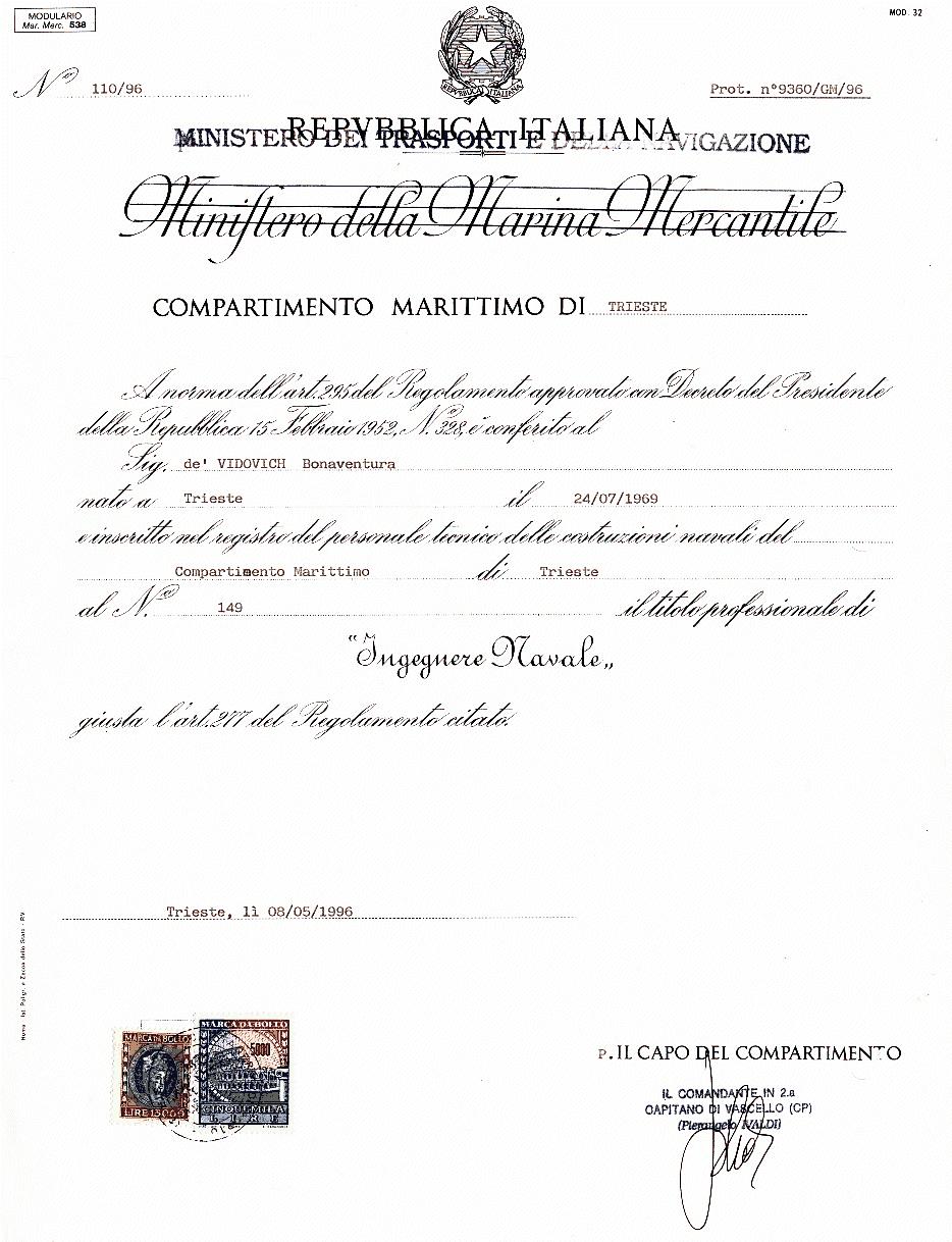 Bonaventura De Vidovich Curriculum Vitae